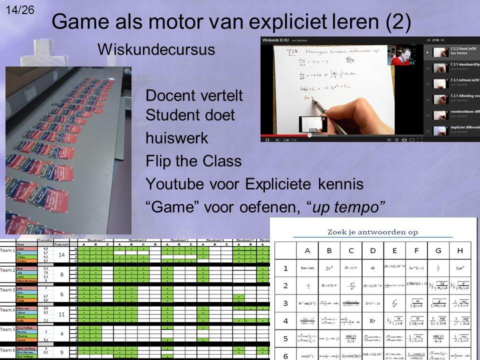 """Game als motor van expliciet leren (2) Wiskundecursus Docent vertelt Student doet huiswerk Flip the Class Youtube voor Expliciete kennis """"Game"""" voor o"""