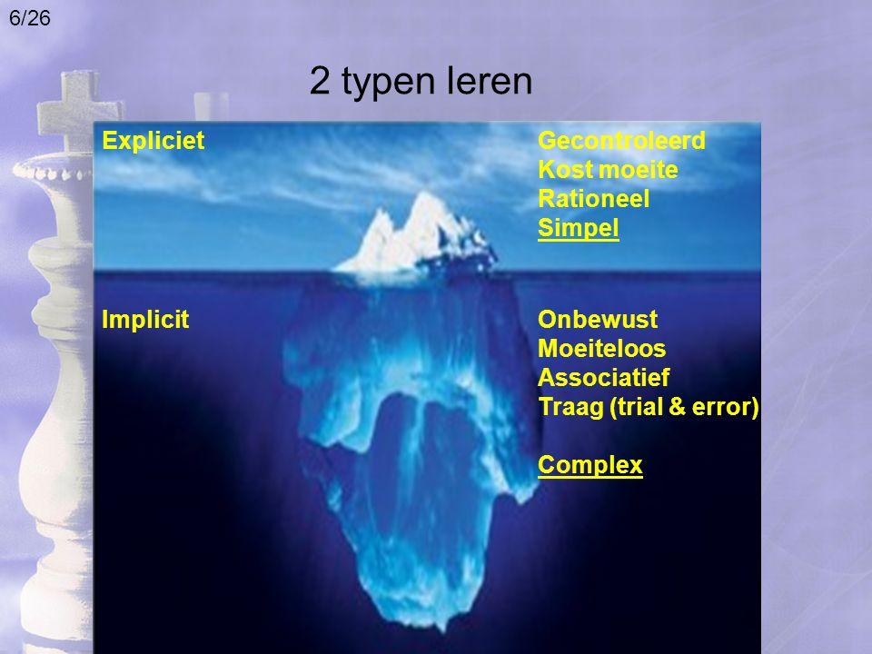 2 typen leren ExplicietGecontroleerd Kost moeite Rationeel Simpel ImplicitOnbewust Moeiteloos Associatief Traag (trial & error) Complex 6/26