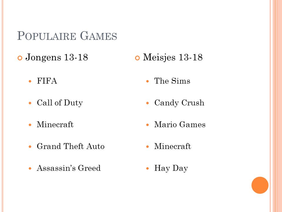 P OPULAIRE G AMES Jongens 13-18 FIFA Call of Duty Minecraft Grand Theft Auto Assassin's Greed Meisjes 13-18 The Sims Candy Crush Mario Games Minecraft