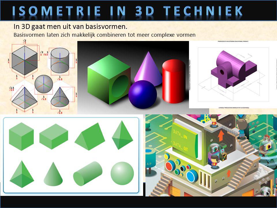 In 3D gaat men uit van basisvormen. Basisvormen laten zich makkelijk combineren tot meer complexe vormen