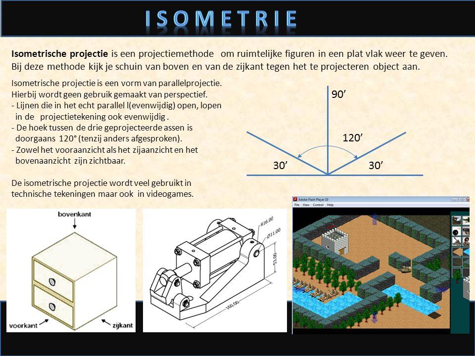 Isometrische projectie is een projectiemethode om ruimtelijke figuren in een plat vlak weer te geven. Bij deze methode kijk je schuin van boven en van