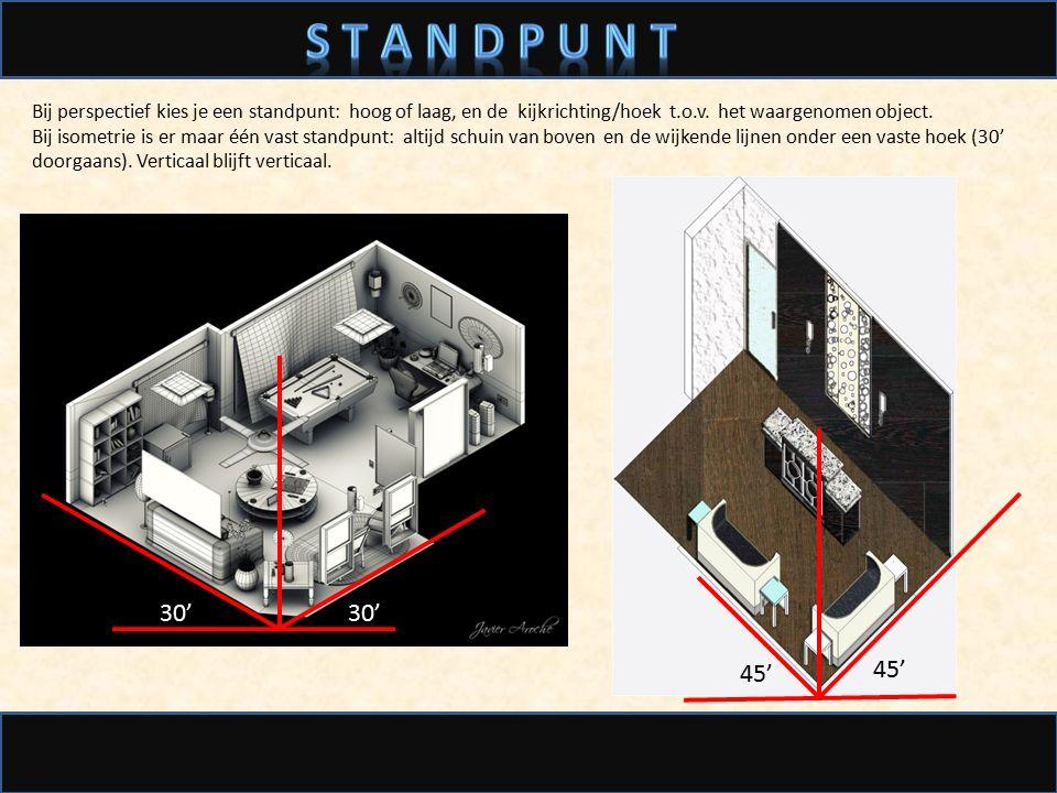 Bij perspectief kies je een standpunt: hoog of laag, en de kijkrichting/hoek t.o.v. het waargenomen object. Bij isometrie is er maar één vast standpun