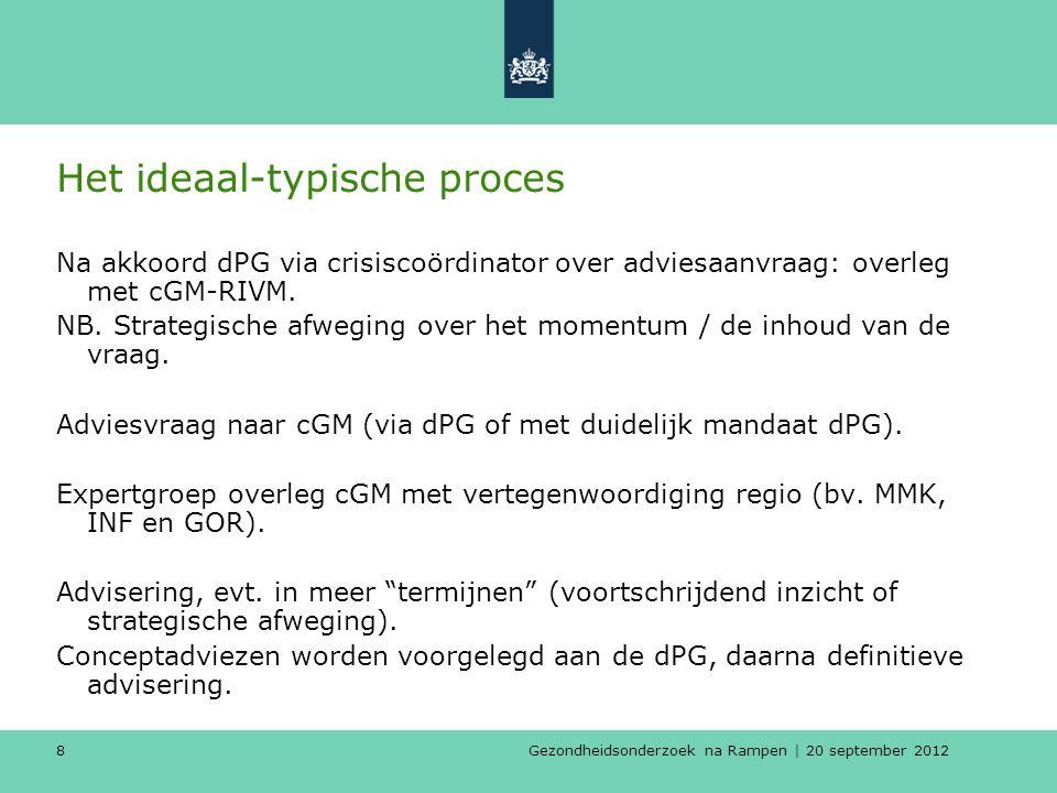Gezondheidsonderzoek na Rampen | 20 september 2012 8 Het ideaal-typische proces Na akkoord dPG via crisiscoördinator over adviesaanvraag: overleg met cGM-RIVM.