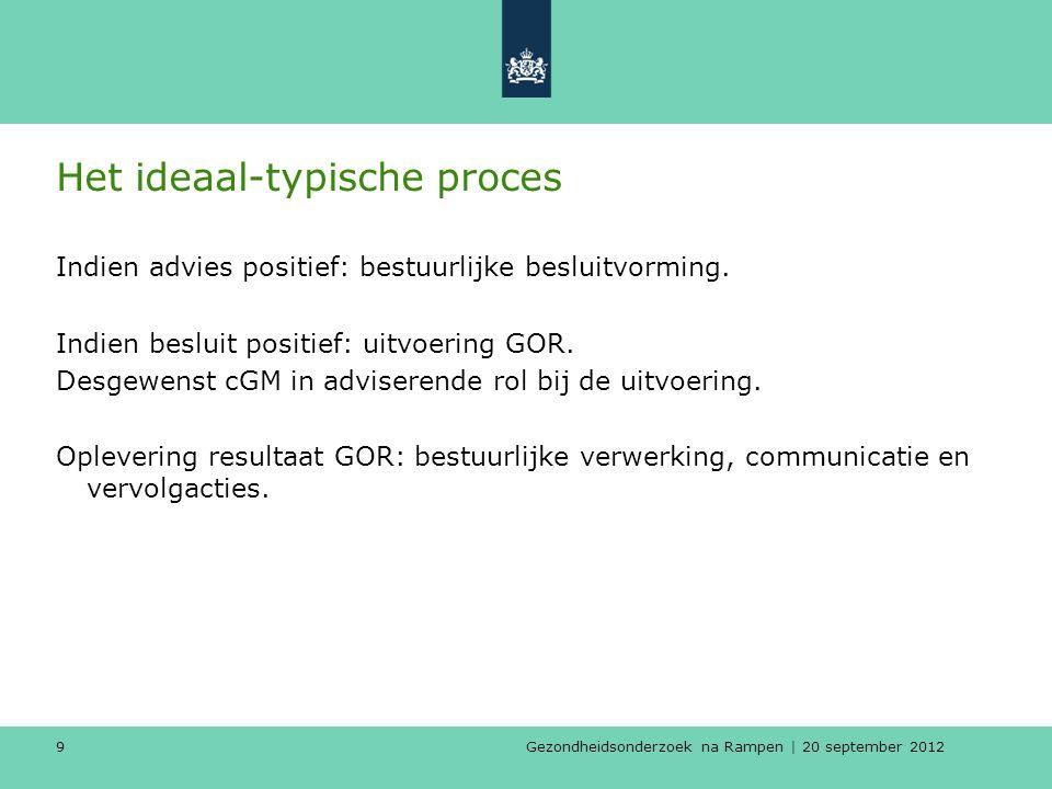 Gezondheidsonderzoek na Rampen | 20 september 2012 9 Het ideaal-typische proces Indien advies positief: bestuurlijke besluitvorming.