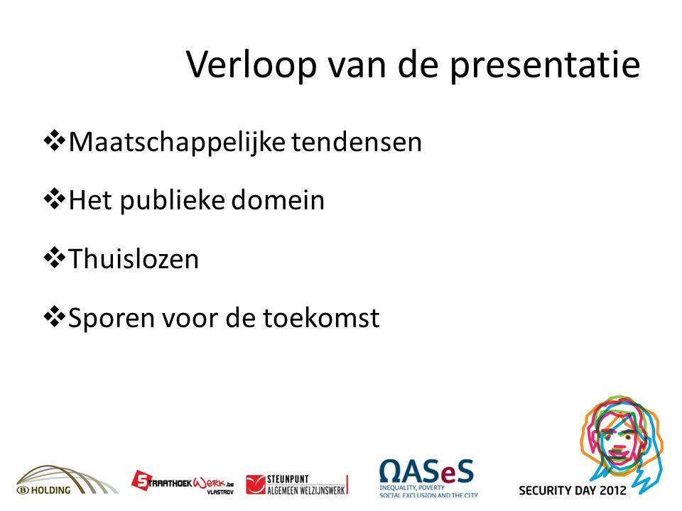 Verloop van de presentatie  Maatschappelijke tendensen  Het publieke domein  Thuislozen  Sporen voor de toekomst