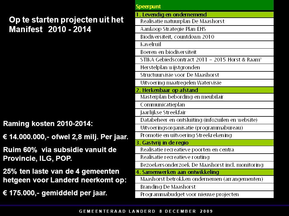 G E M E E N T E R A A D L A N D E R D 8 D E C E M B E R 2 0 0 9 Op te starten projecten uit het Manifest 2010 - 2014 Raming kosten 2010-2014: € 14.000.000,- ofwel 2,8 milj.