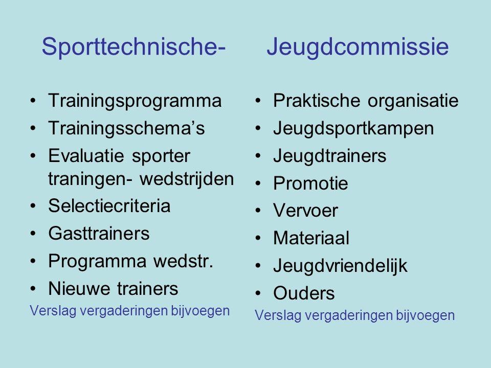 Sporttechnische- Jeugdcommissie Trainingsprogramma Trainingsschema's Evaluatie sporter traningen- wedstrijden Selectiecriteria Gasttrainers Programma wedstr.