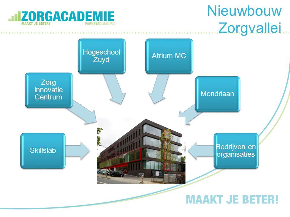 Zorgopleidingen Arcus College Skillslab Zorg innovatie Centrum Hogeschool Zuyd Atrium MC Mondriaan Bedrijven en organisaties Nieuwbouw Zorgvallei