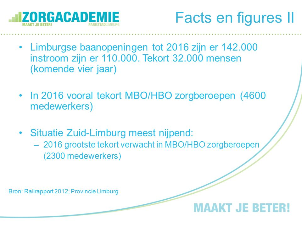 Facts en figures II Limburgse baanopeningen tot 2016 zijn er 142.000 instroom zijn er 110.000. Tekort 32.000 mensen (komende vier jaar) In 2016 vooral