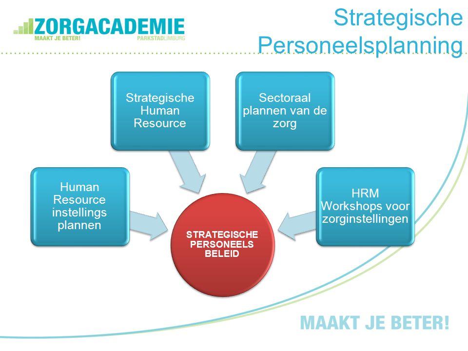 STRATEGISCHE PERSONEELS BELEID Human Resource instellings plannen Strategische Human Resource Sectoraal plannen van de zorg HRM Workshops voor zorgins