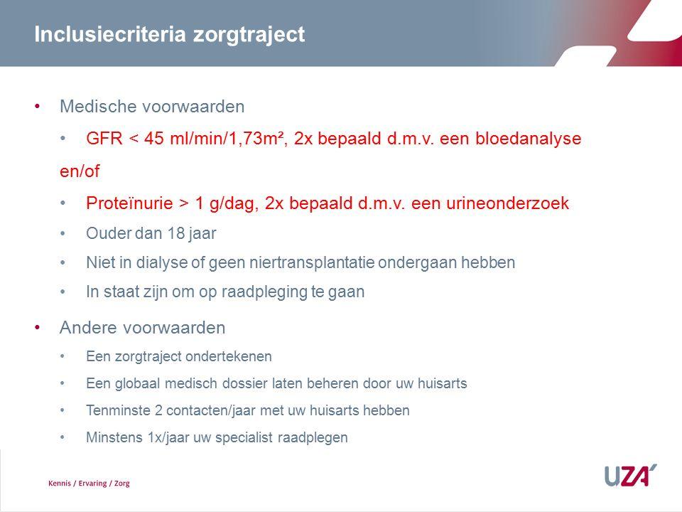 Inclusiecriteria zorgtraject Medische voorwaarden GFR < 45 ml/min/1,73m², 2x bepaald d.m.v.