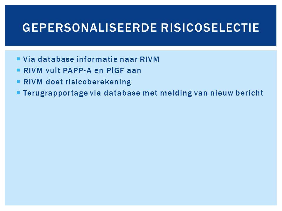  Via database informatie naar RIVM  RIVM vult PAPP-A en PlGF aan  RIVM doet risicoberekening  Terugrapportage via database met melding van nieuw bericht GEPERSONALISEERDE RISICOSELECTIE