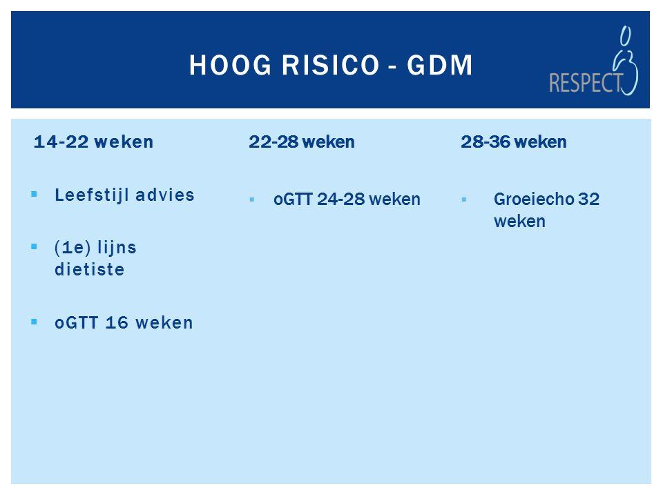 HOOG RISICO - GDM 14-22 weken  Leefstijl advies  (1e) lijns dietiste  oGTT 16 weken 22-28 weken  oGTT 24-28 weken 28-36 weken  Groeiecho 32 weken