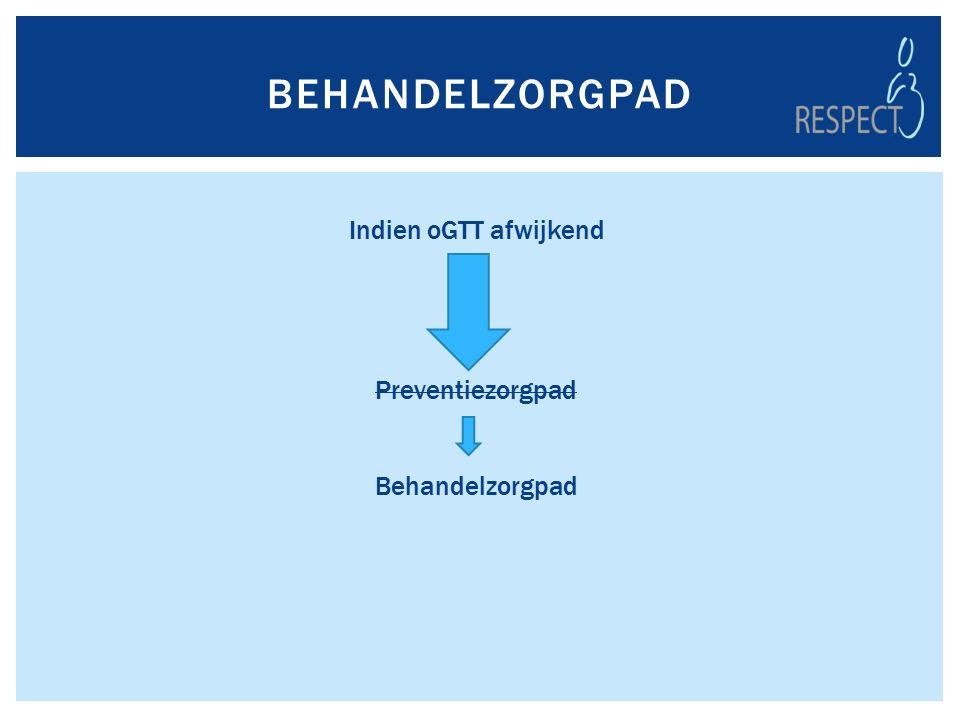 BEHANDELZORGPAD Indien oGTT afwijkend Preventiezorgpad Behandelzorgpad