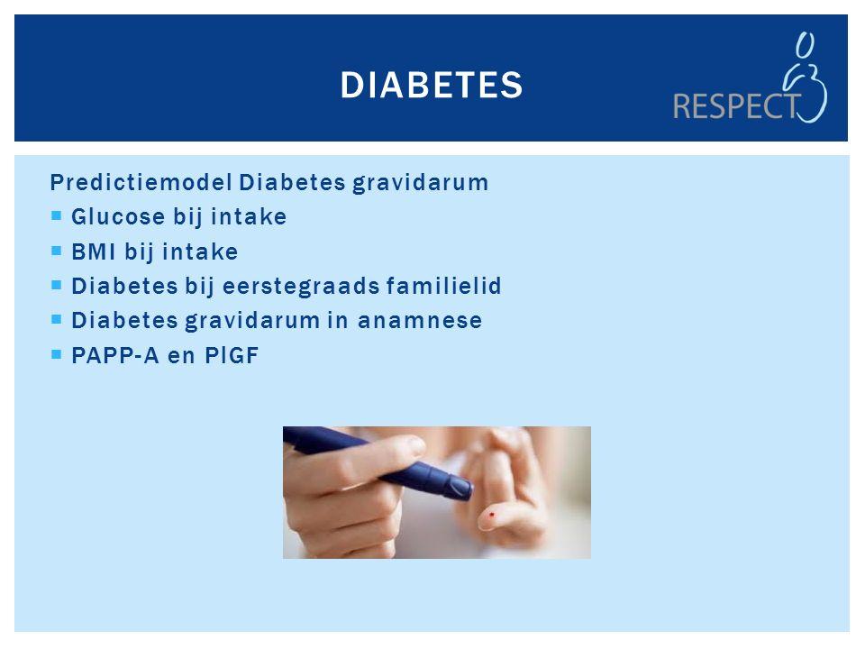 Predictiemodel Diabetes gravidarum  Glucose bij intake  BMI bij intake  Diabetes bij eerstegraads familielid  Diabetes gravidarum in anamnese  PA