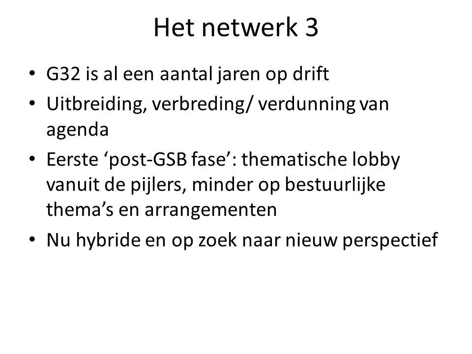 Het netwerk 3 G32 is al een aantal jaren op drift Uitbreiding, verbreding/ verdunning van agenda Eerste 'post-GSB fase': thematische lobby vanuit de pijlers, minder op bestuurlijke thema's en arrangementen Nu hybride en op zoek naar nieuw perspectief