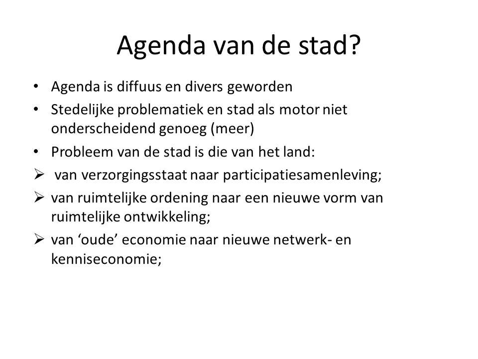 Agenda van de stad.