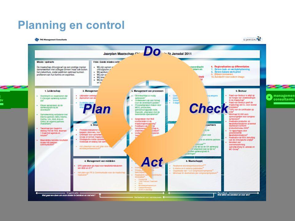 Planning en control ActAct PlanPlanDoDoCheckCheck