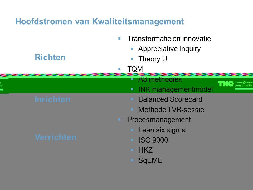 Hoofdstromen van Kwaliteitsmanagement  Transformatie en innovatie  Appreciative Inquiry  Theory U  TQM  A3 methodiek  INK managementmodel  Balanced Scorecard  Methode TVB-sessie  Procesmanagement  Lean six sigma  ISO 9000  HKZ  SqEME Verrichten Inrichten Richten