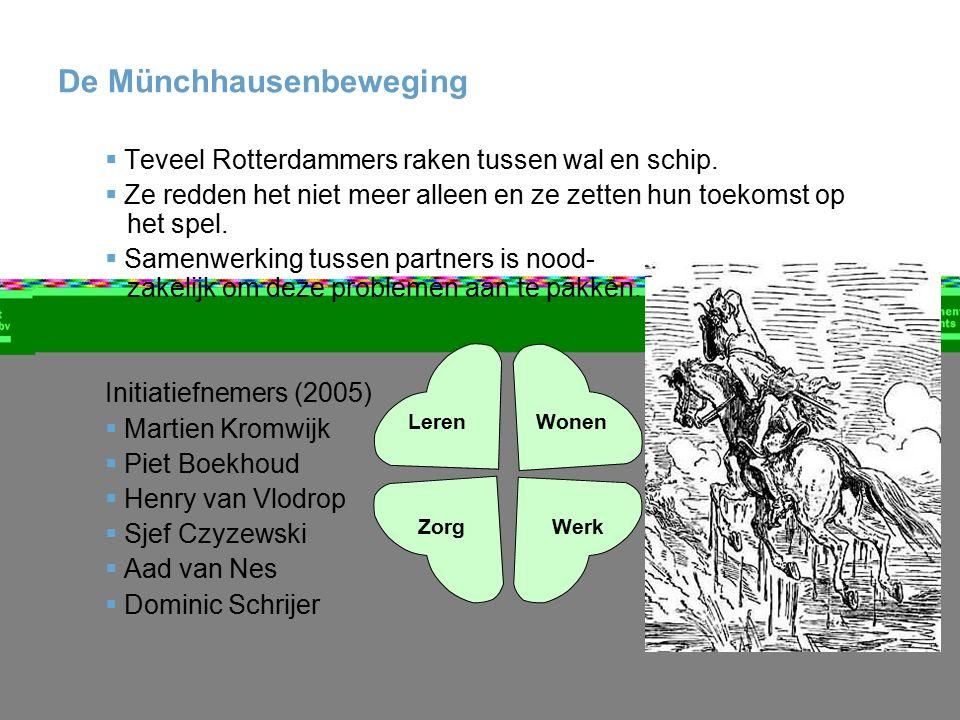 De Münchhausenbeweging  Teveel Rotterdammers raken tussen wal en schip.  Ze redden het niet meer alleen en ze zetten hun toekomst op het spel.  Sam