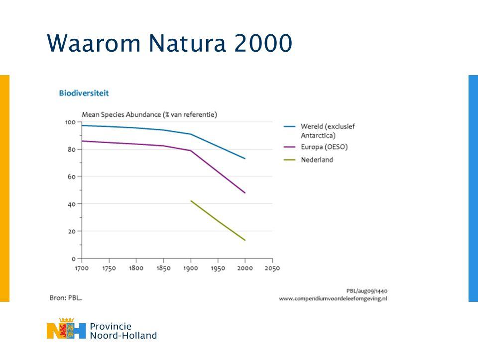 Waarom Natura 2000