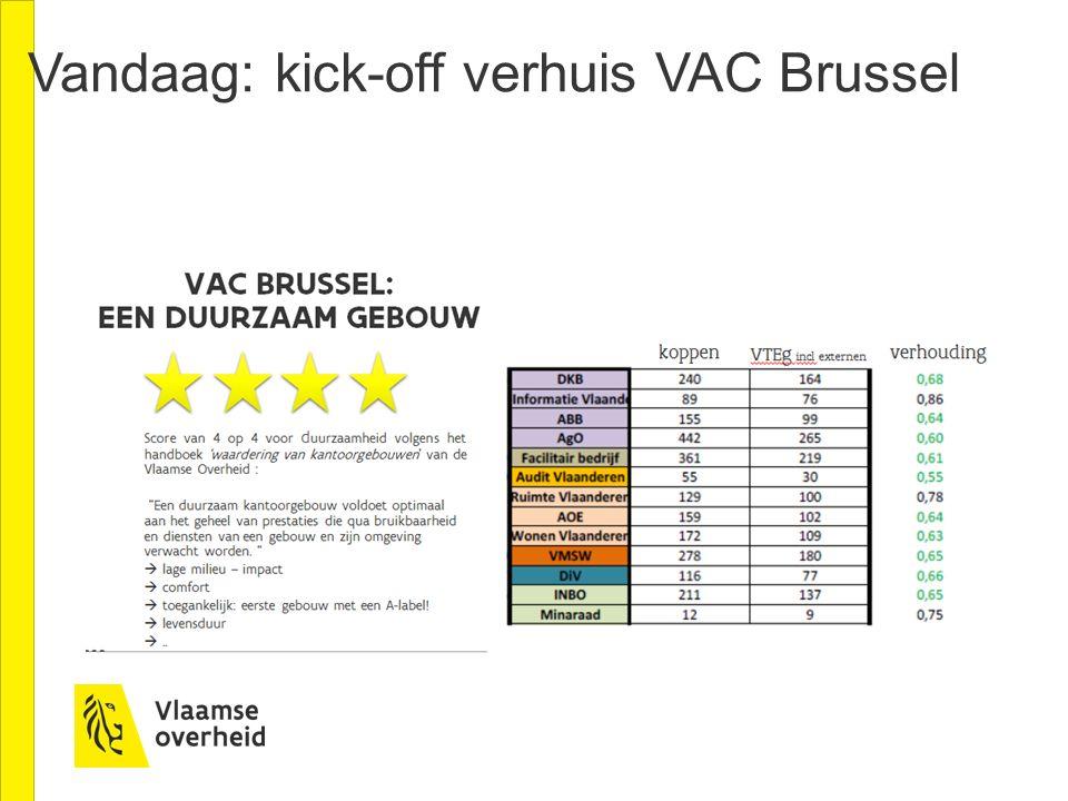 Vandaag: kick-off verhuis VAC Brussel