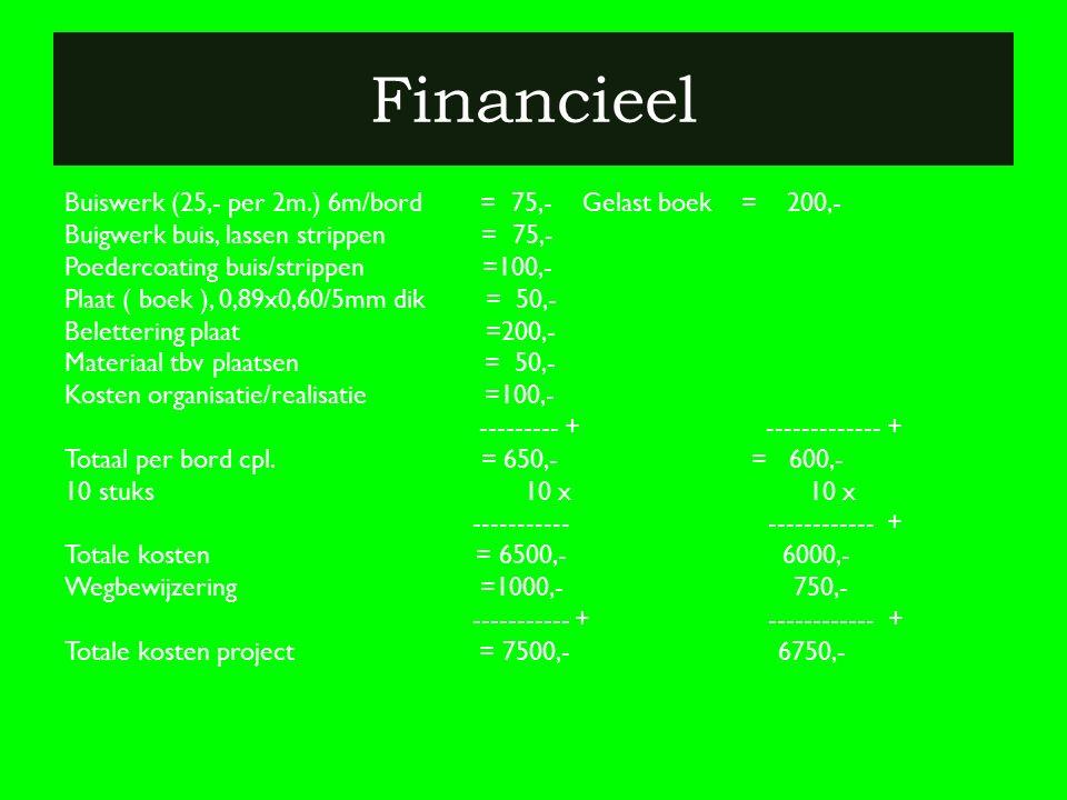 Financieel Buiswerk (25,- per 2m.) 6m/bord = 75,- Gelast boek = 200,- Buigwerk buis, lassen strippen = 75,- Poedercoating buis/strippen =100,- Plaat (