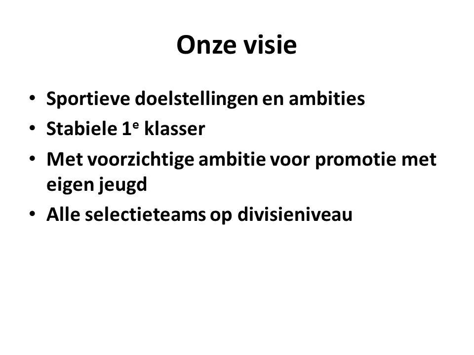 Onze visie Sportieve doelstellingen en ambities Stabiele 1 e klasser Met voorzichtige ambitie voor promotie met eigen jeugd Alle selectieteams op divisieniveau