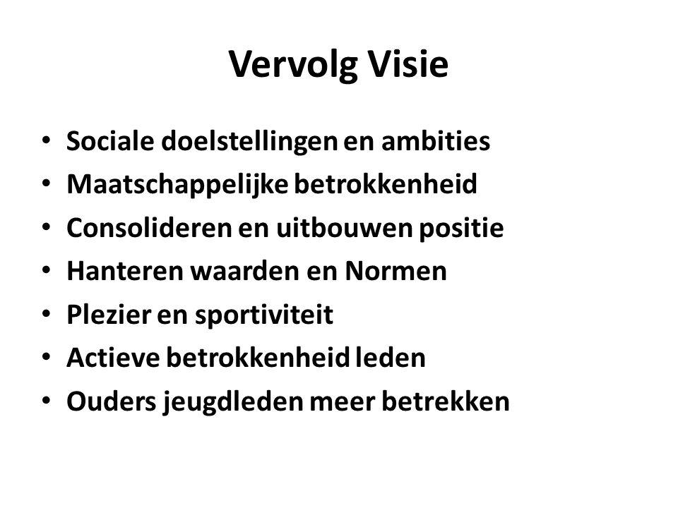 Vervolg Visie Sociale doelstellingen en ambities Maatschappelijke betrokkenheid Consolideren en uitbouwen positie Hanteren waarden en Normen Plezier e