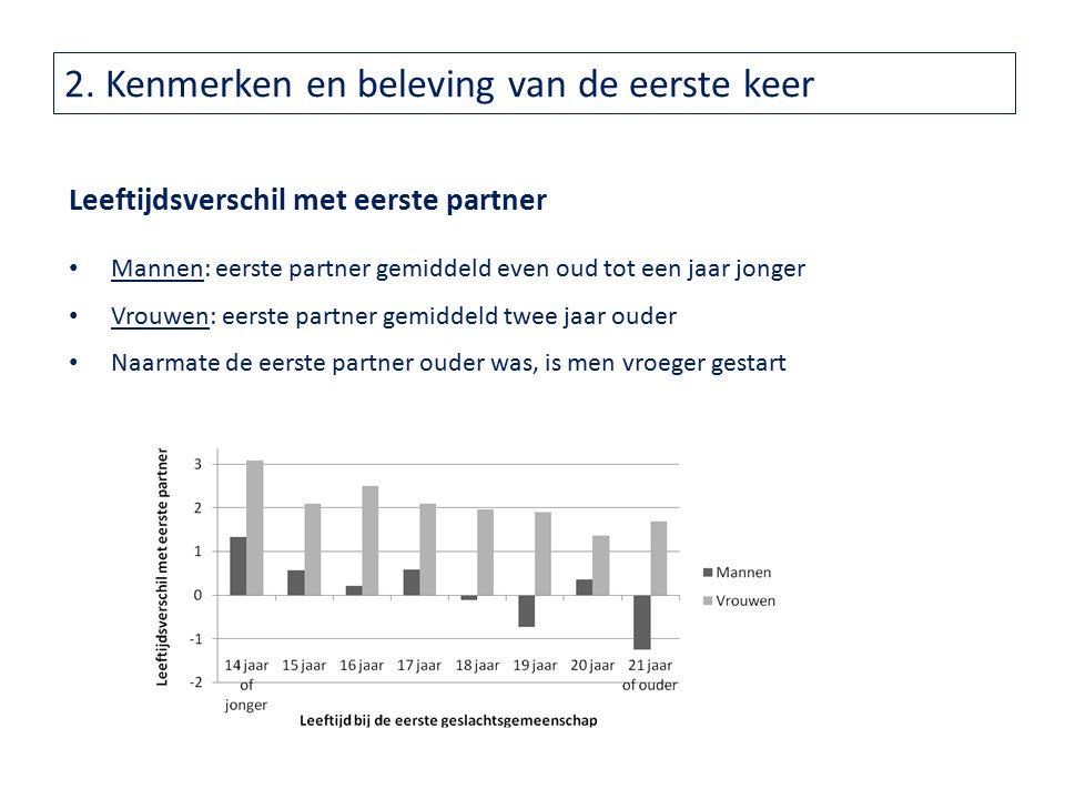 Leeftijdsverschil met eerste partner Mannen: eerste partner gemiddeld even oud tot een jaar jonger Vrouwen: eerste partner gemiddeld twee jaar ouder Naarmate de eerste partner ouder was, is men vroeger gestart 2.