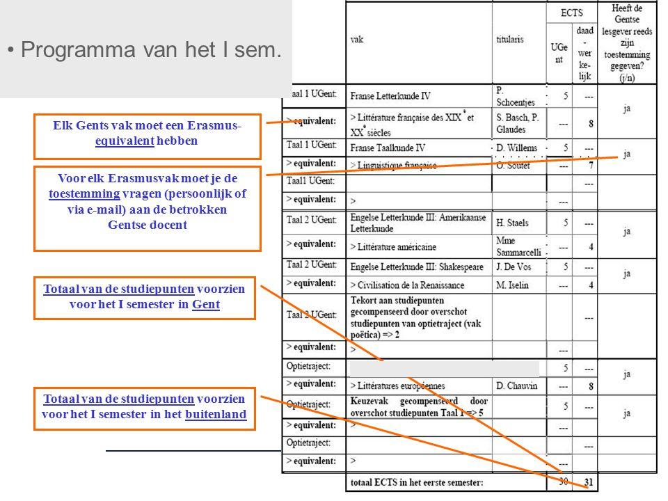 Elk Gents vak moet een Erasmus- equivalent hebben Voor elk Erasmusvak moet je de toestemming vragen (persoonlijk of via e-mail) aan de betrokken Gents