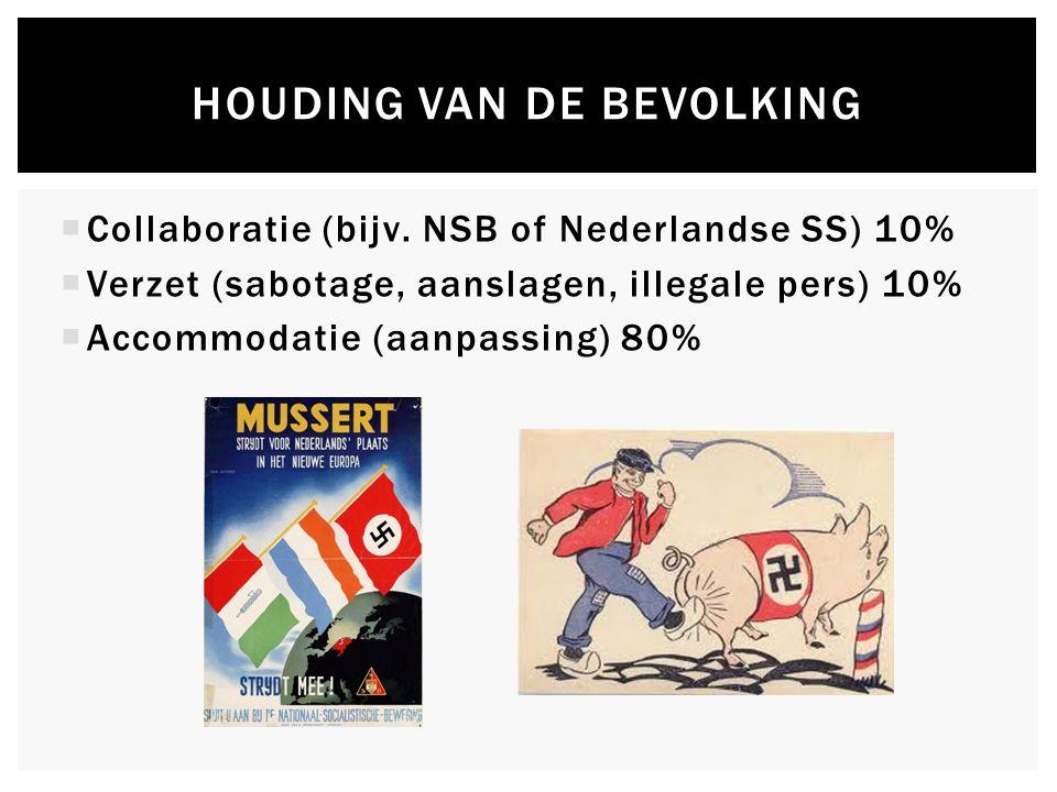 HOUDING VAN DE BEVOLKING  Collaboratie (bijv.