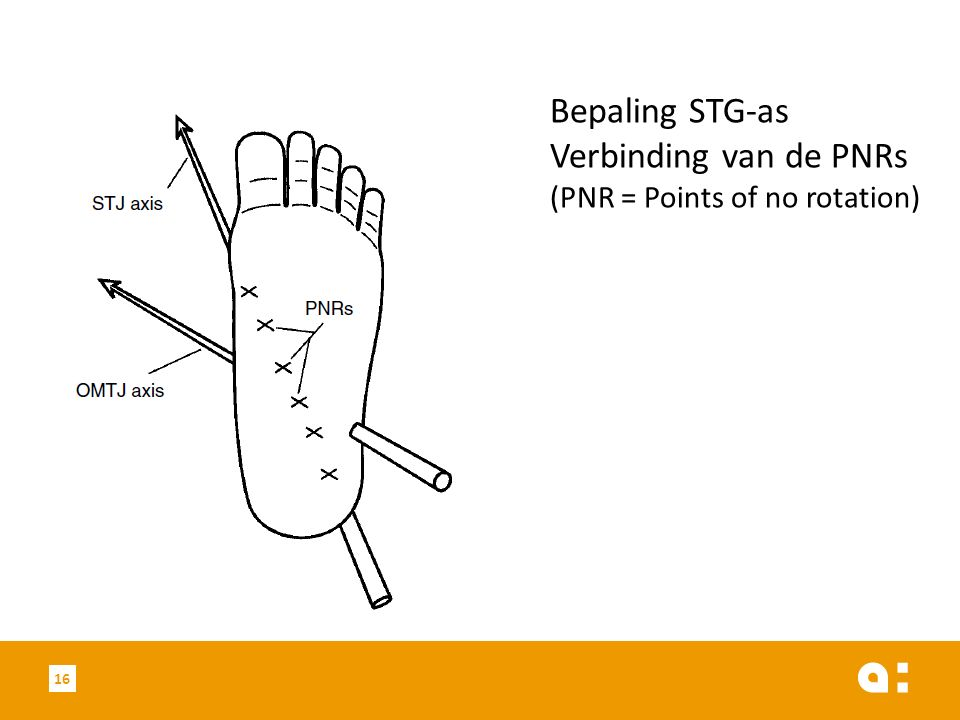 16 Bepaling STG-as Verbinding van de PNRs (PNR = Points of no rotation)