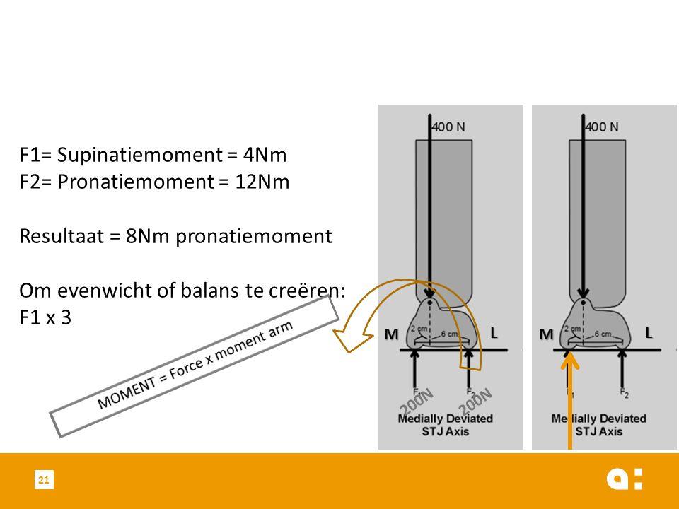 200N F1= Supinatiemoment = 4Nm F2= Pronatiemoment = 12Nm Resultaat = 8Nm pronatiemoment Om evenwicht of balans te creëren: F1 x 3 M L M L 21