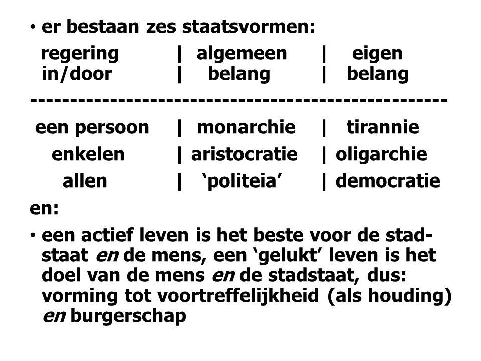 er bestaan zes staatsvormen: regering| algemeen| eigen in/door| belang | belang ---------------------------------------------------- een persoon| monarchie| tirannie enkelen| aristocratie| oligarchie allen| 'politeia'| democratie en: een actief leven is het beste voor de stad- staat en de mens, een 'gelukt' leven is het doel van de mens en de stadstaat, dus: vorming tot voortreffelijkheid (als houding) en burgerschap