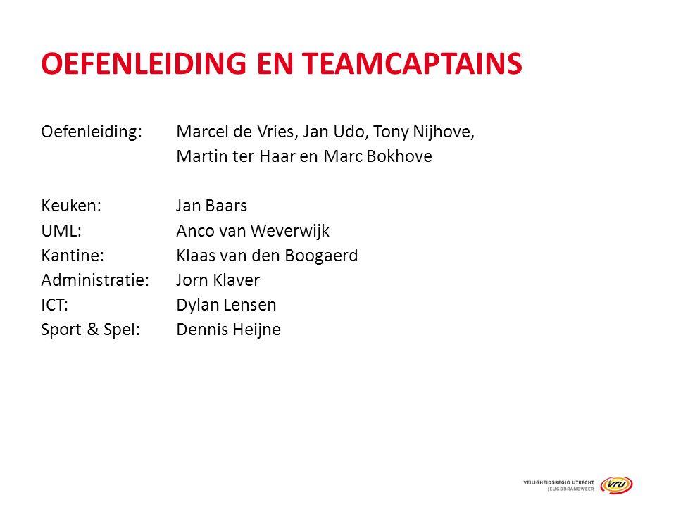 OEFENLEIDING EN TEAMCAPTAINS Oefenleiding:Marcel de Vries, Jan Udo, Tony Nijhove, Martin ter Haar en Marc Bokhove Keuken:Jan Baars UML:Anco van Weverw
