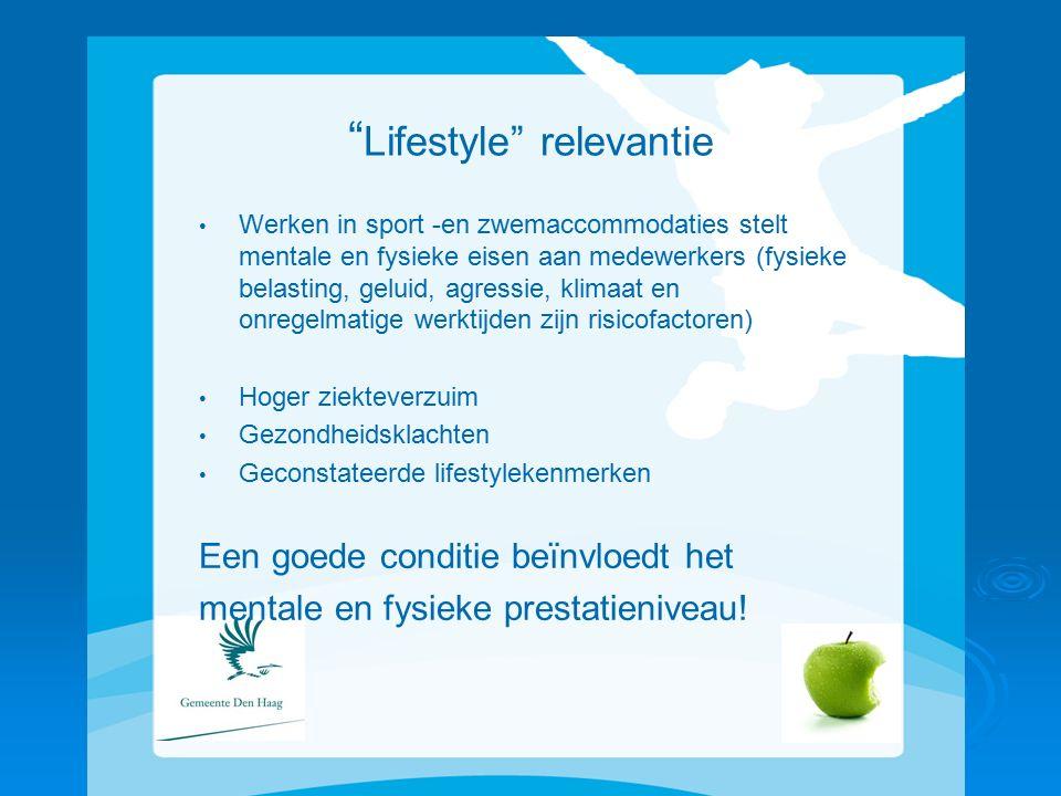 Lifestyle relevantie Werken in sport -en zwemaccommodaties stelt mentale en fysieke eisen aan medewerkers (fysieke belasting, geluid, agressie, klimaat en onregelmatige werktijden zijn risicofactoren) Hoger ziekteverzuim Gezondheidsklachten Geconstateerde lifestylekenmerken Een goede conditie beïnvloedt het mentale en fysieke prestatieniveau!