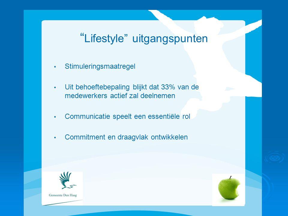 Lifestyle uitgangspunten Stimuleringsmaatregel Uit behoeftebepaling blijkt dat 33% van de medewerkers actief zal deelnemen Communicatie speelt een essentiële rol Commitment en draagvlak ontwikkelen