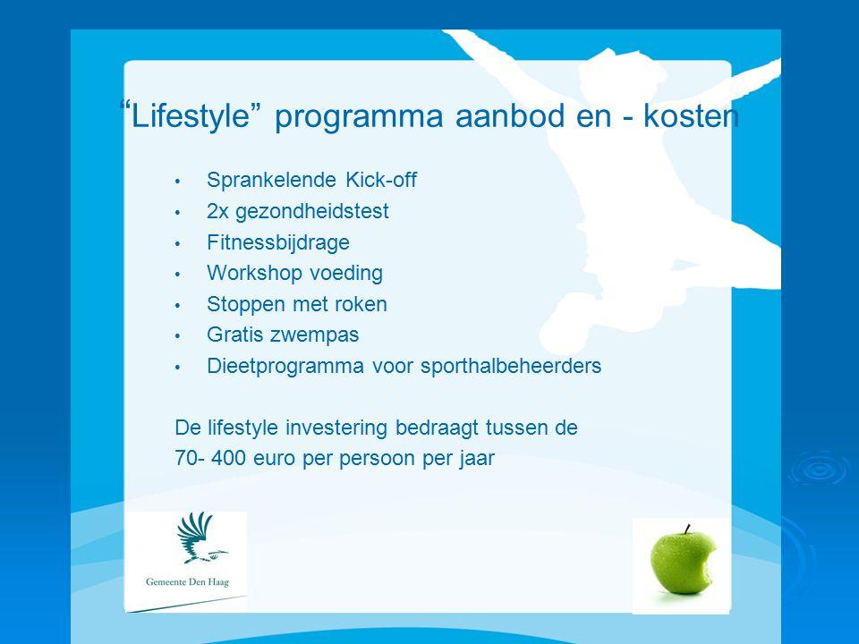 Lifestyle programma aanbod en - kosten Sprankelende Kick-off 2x gezondheidstest Fitnessbijdrage Workshop voeding Stoppen met roken Gratis zwempas Dieetprogramma voor sporthalbeheerders De lifestyle investering bedraagt tussen de 70- 400 euro per persoon per jaar