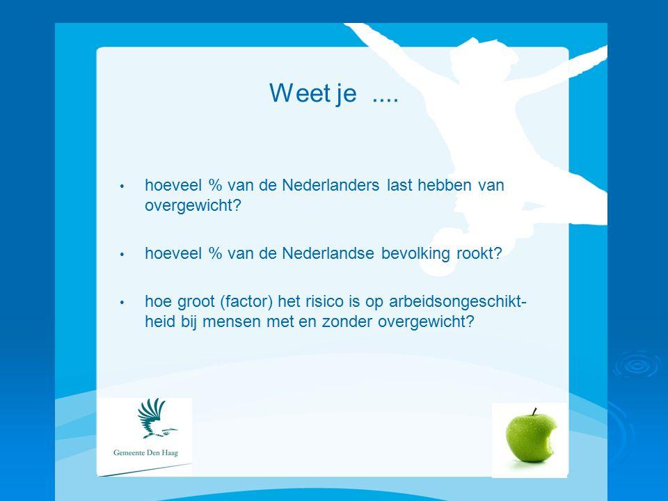 Weet je.... hoeveel % van de Nederlanders last hebben van overgewicht.