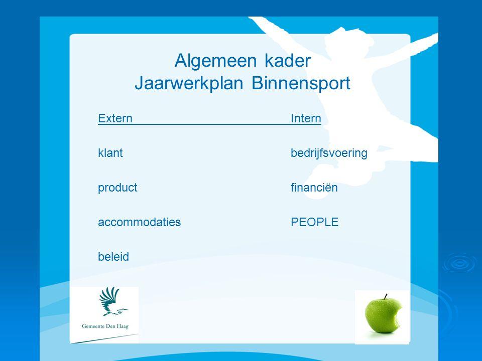 People Binnensport wil een actief en toetsbaar beleid voeren op vier terreinen: (1) Gezondheidsbevordering Lifestyleprogramma (2) Competentie ontwikkelen O.a.100% honorering opleidingswensen (3) Organisatie – en leiderschap ontwikkelen Stimuleren teamwork, open cultuur, trots en successen delen (4) Verbetering werkomstandigheden en werkinhoud MOP/RIE-ARBO