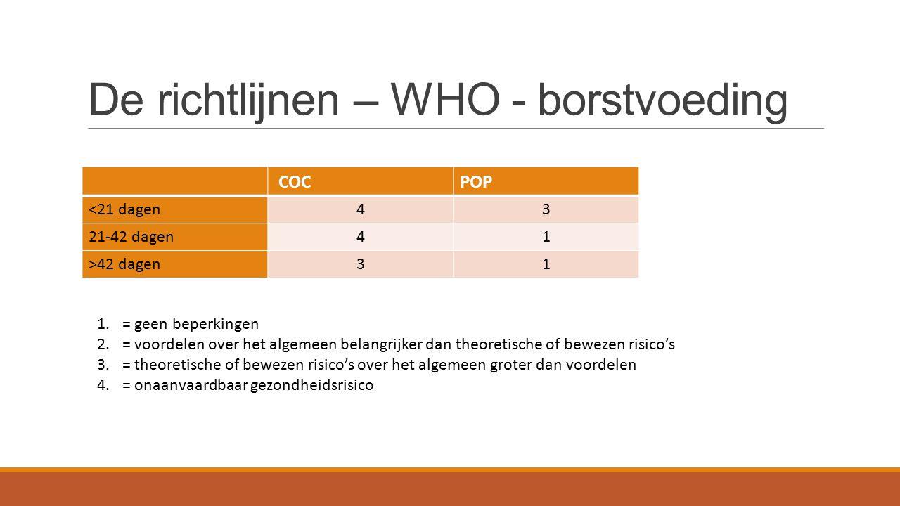 De richtlijnen – WHO - borstvoeding COCPOP <21 dagen43 21-42 dagen41 >42 dagen31 1.= geen beperkingen 2.= voordelen over het algemeen belangrijker dan theoretische of bewezen risico's 3.= theoretische of bewezen risico's over het algemeen groter dan voordelen 4.= onaanvaardbaar gezondheidsrisico