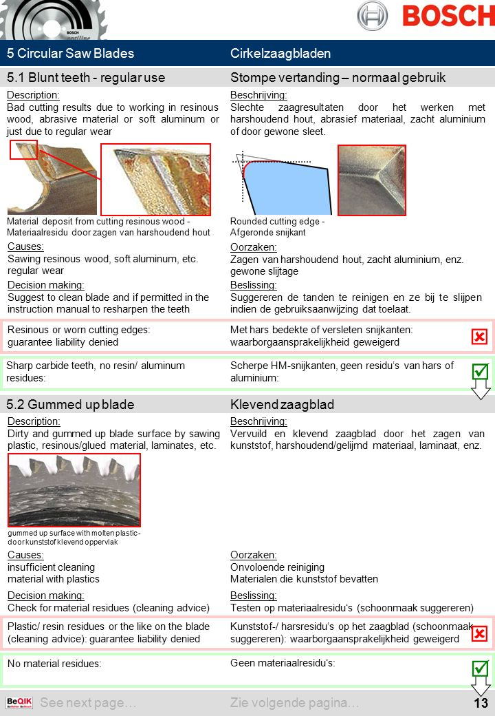 13 Zie volgende pagina… Plastic/ resin residues or the like on the blade (cleaning advice): guarantee liability denied Kunststof-/ harsresidu's op het zaagblad (schoonmaak suggereren): waarborgaansprakelijkheid geweigerd No material residues: Geen materiaalresidu's: Description: Dirty and gummed up blade surface by sawing plastic, resinous/glued material, laminates, etc.