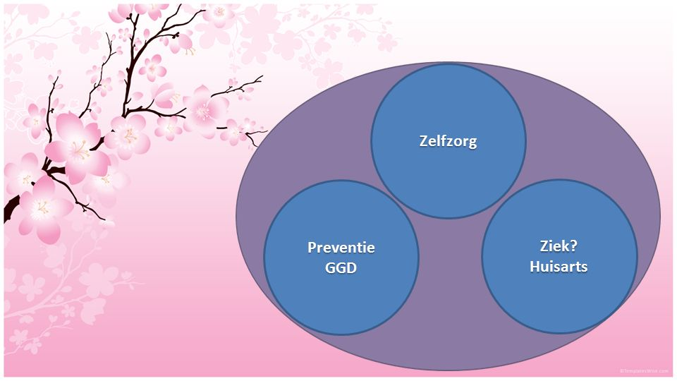 PreventieGGD Ziek?Huisarts Zelfzorg Zelfzorg
