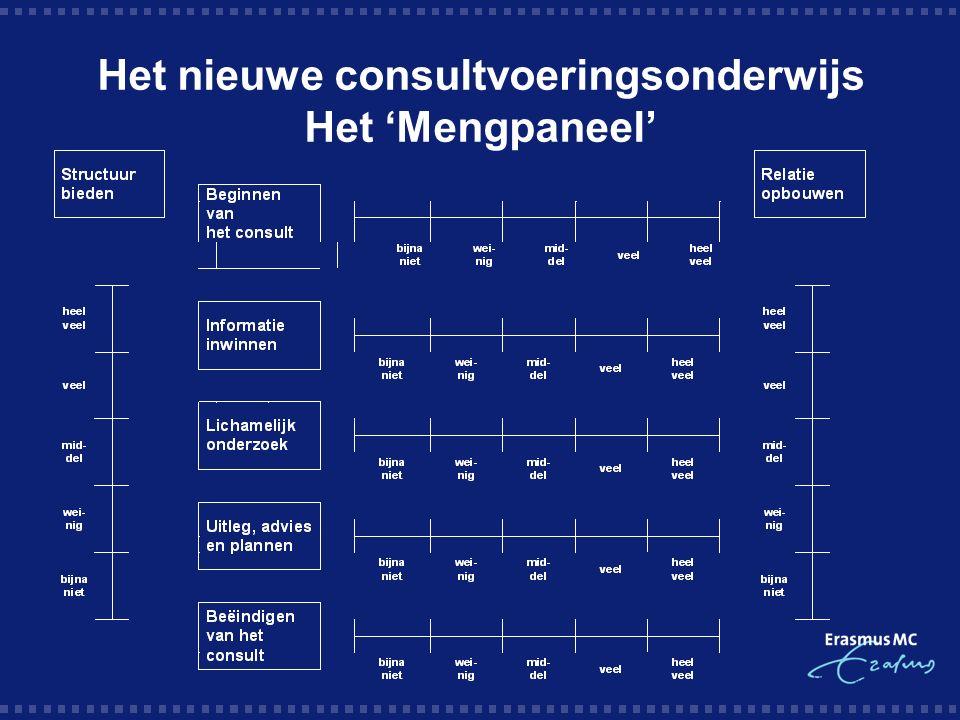 Het nieuwe consultvoeringsonderwijs Het 'Mengpaneel'