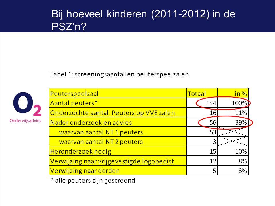 Bij hoeveel kinderen (2011-2012) in de PSZ'n