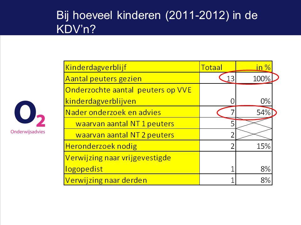 Bij hoeveel kinderen (2011-2012) in de KDV'n