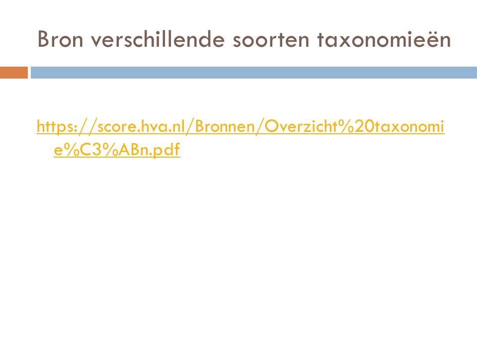 Bron verschillende soorten taxonomieën https://score.hva.nl/Bronnen/Overzicht%20taxonomi e%C3%ABn.pdf