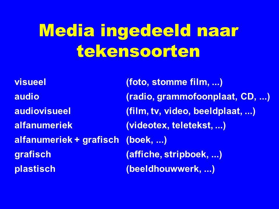 Media ingedeeld naar tekensoorten visueel (foto, stomme film,...) audio (radio, grammofoonplaat, CD,...) audiovisueel (film, tv, video, beeldplaat,...