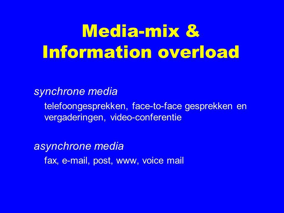 Media-mix & Information overload synchrone media telefoongesprekken, face-to-face gesprekken en vergaderingen, video-conferentie asynchrone media fax,